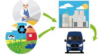 Bio-olje za Ford Transit