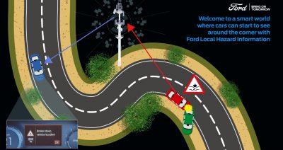tehnologija Ford nevarnost za ovinkom