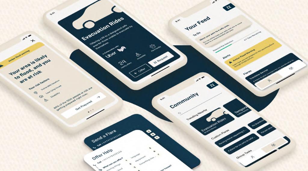 Spodbujanje aplikacij za prihodnost