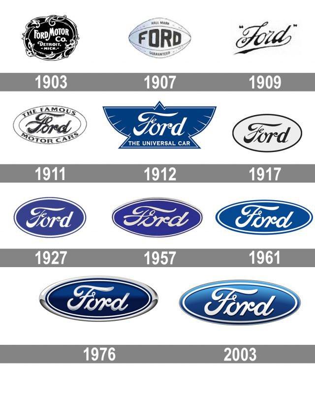 Ford v Sloveniji že 100 let